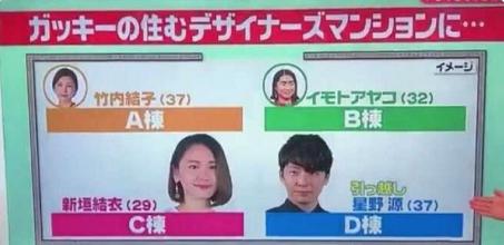 竹内結子の自宅はイモトアヤコと同じ?!広尾ガーデンフォレストで特定?!