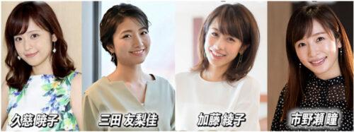 【2021年最新】大谷翔平の彼女(嫁候補)3人がヤバい!既婚者に狙われている噂も調査!